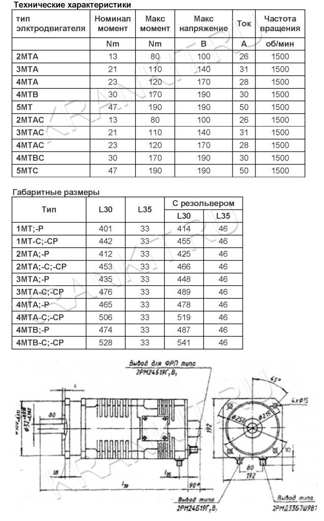 Электродвигатели  серия MTA 2, 3, 4, 5